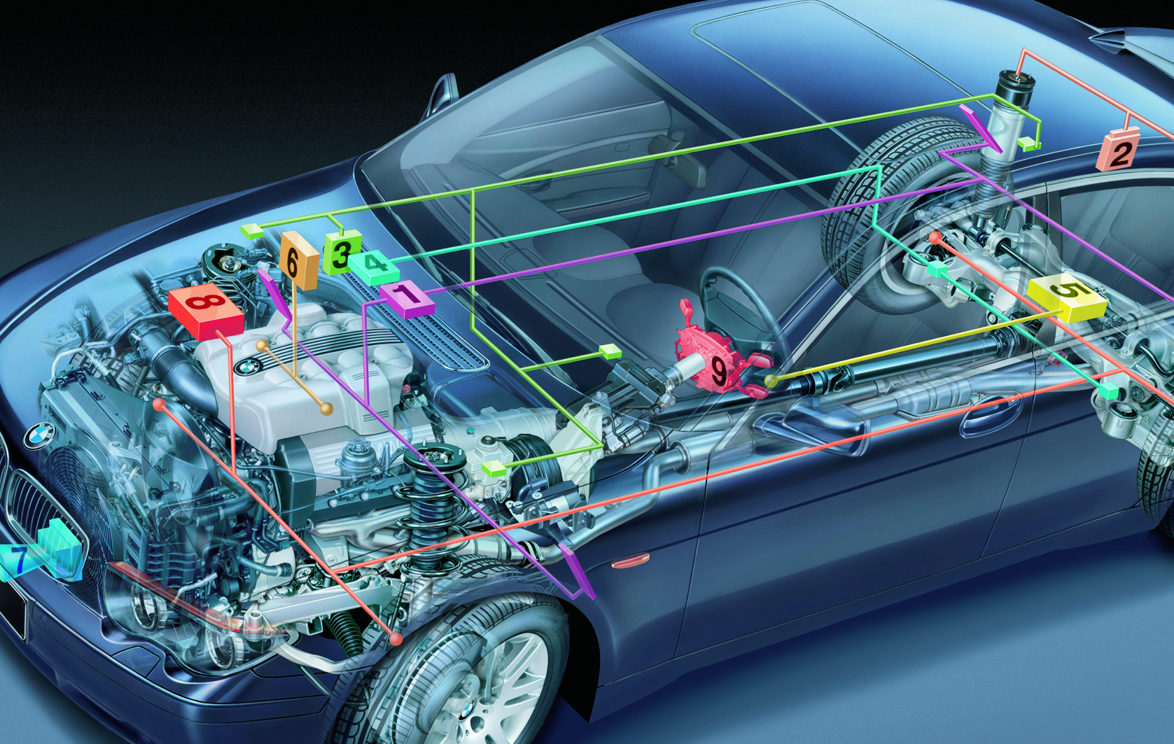 Buying Automotive GPS Devices